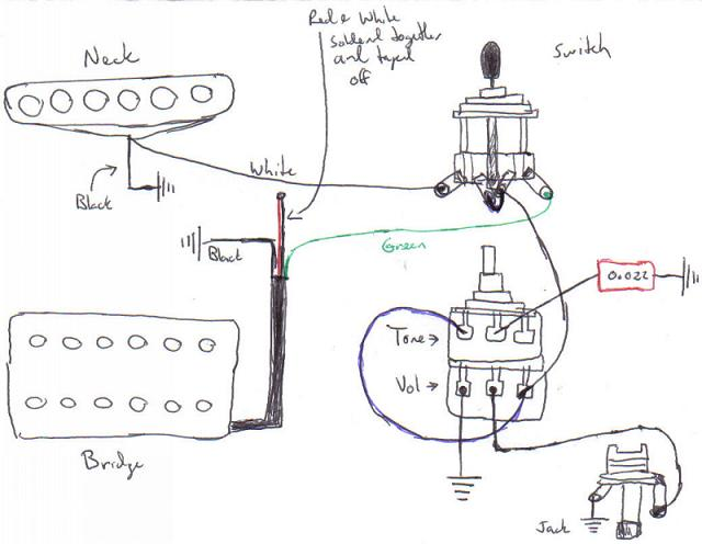 wiring diagrams for fender squier strat the wiring diagram squier telecaster wiring diagram nilza wiring diagram